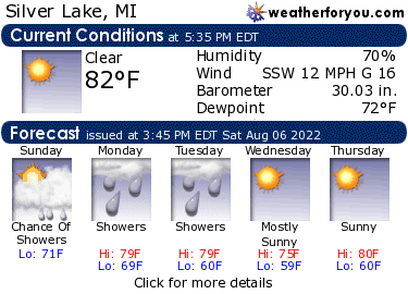 Latest Silver Lake, Michigan, weather conditions and forecast